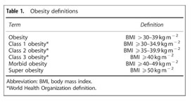 morbidly obese chart