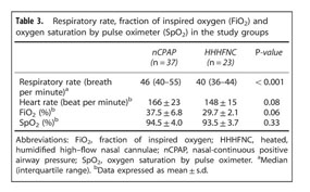 Academic OneFile - Document - Assessment of pain during application