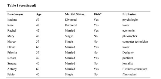 dating services corpus christi