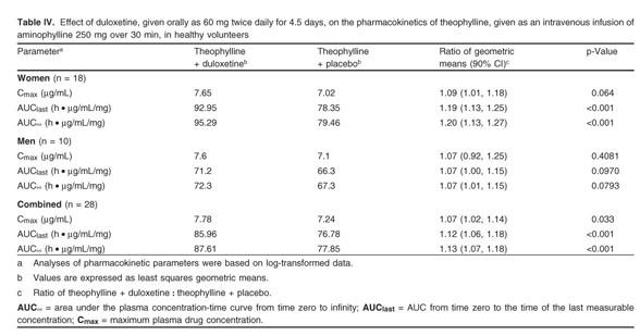 pharmacy online uk erythromycin