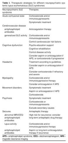 Academic OneFile - Document - Neuropsychiatric manifestations in