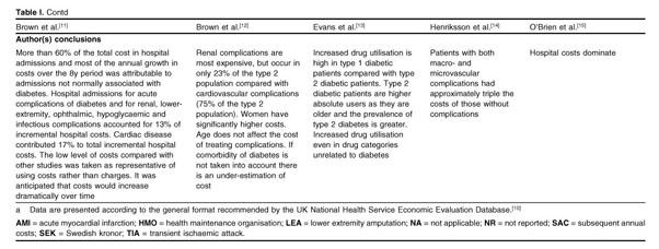 literature review of diabetes mellitus jpg BMJ