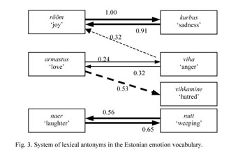 Academic OneFile - Document - Emotions, emotion terms and emotion