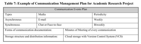 Academic OneFile - Document - Project management principles applied