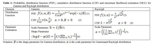 Academic OneFile - Document - Seasonal variation and statistical