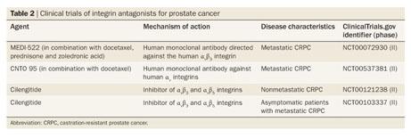 prednisone and high blood pressure
