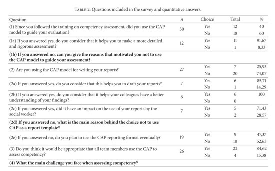 Academic OneFile Document Evaluating adults competency – Competency Assessment Template