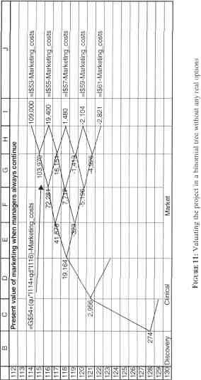 Binomial tree put option formula 62