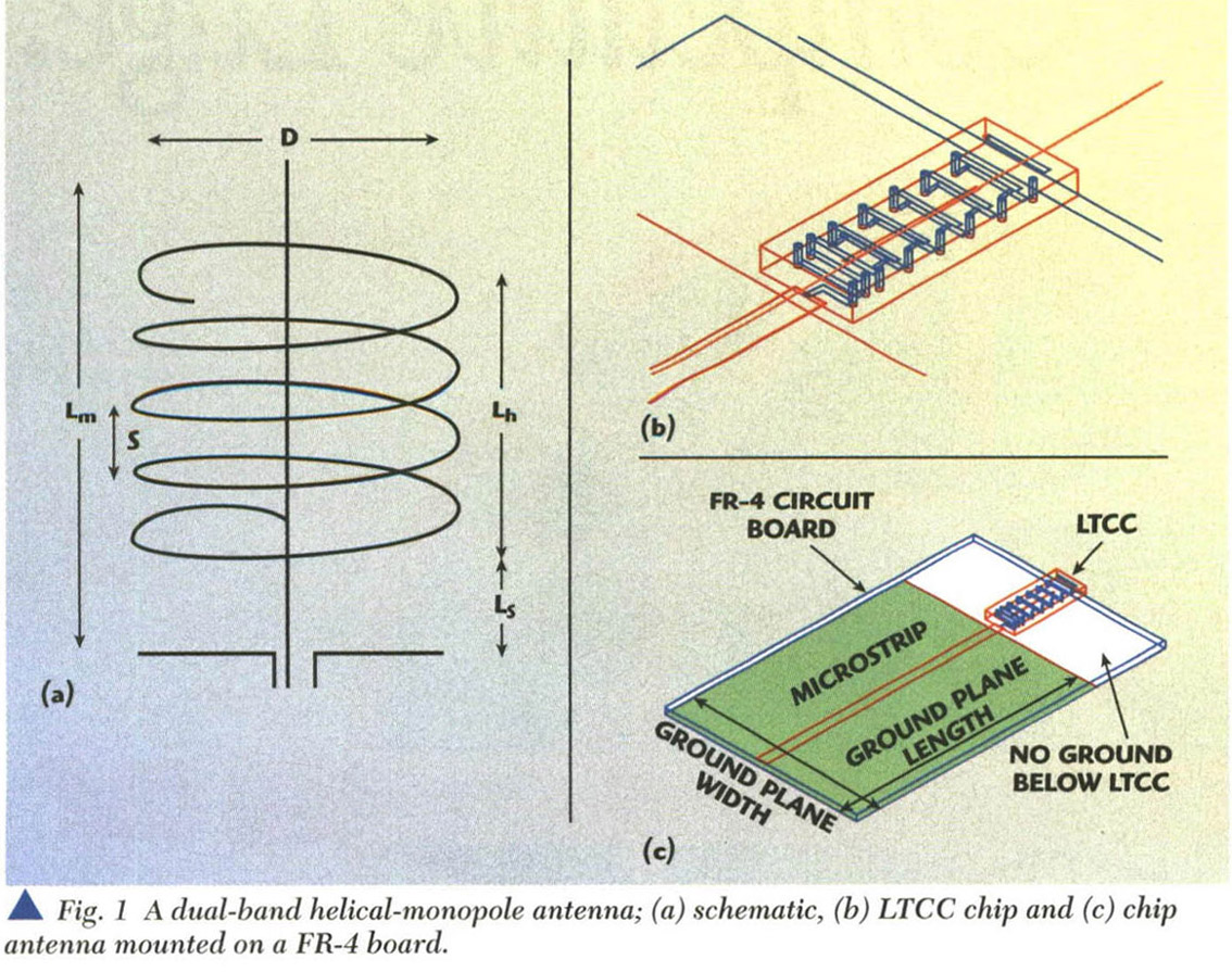 Academic Onefile Document Design Of A 900 1800 Mhz Dual Band Figure Antenna Matching Circuit Impedance In Order To Increase The Bandwidth Three Printed Monopoles With Different Lengths Are Used Integrated Helix 3