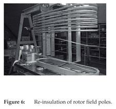 thermal expansion upgrade machine frame