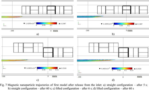 Gale Academic OneFile - Document - Modelling of Halbach Array Based