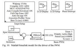 Academic OneFile - Document - Downhill Speed Control of In-Wheel
