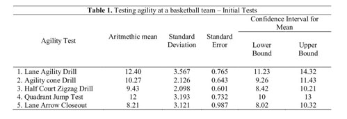 Academic OneFile - Document - Testing agility skill at a basketball