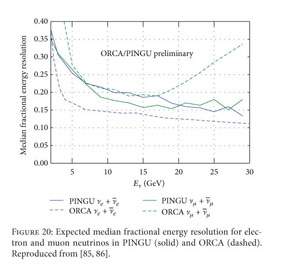 Academic OneFile - Document - Measurement of atmospheric neutrino