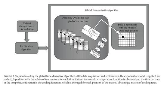 Academic OneFile - Document - Crack-depth prediction in steel based