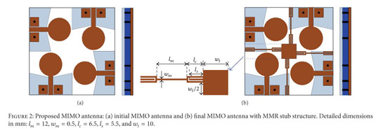 Academic OneFile - Document - Design of compact 4 x 4 UWB-MIMO
