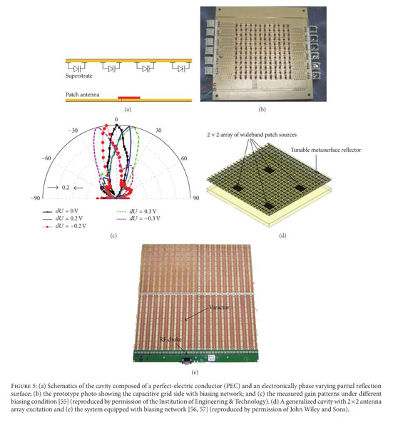design and analysis of folded reflectarray antenna at x band mohd     Etusivu