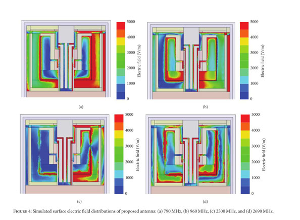 Academic OneFile - Document - Dual zeroth-order resonant USB