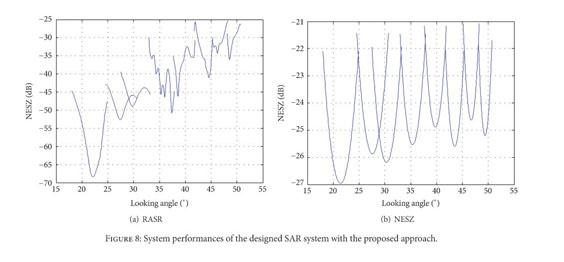 Academic OneFile - Document - Analog beamforming and digital