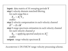 Gale Academic OneFile - Document - A general range-velocity