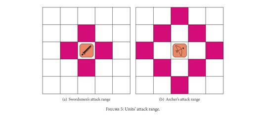 Academic OneFile - Document - Turn-based war chess model and its