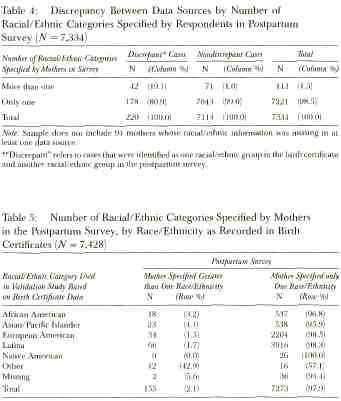 Academic onefile document the validity of information on race validity of insurance information on california birth certificates american journal of public health 88 5 813 16 yelopaper Images