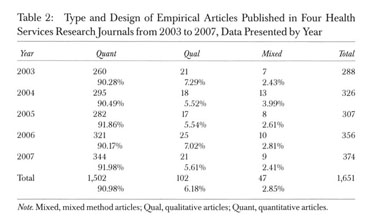 thesis paper parts Components of qualitative research paper