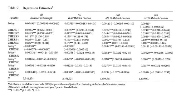 assessment rubrics for essay pdf