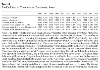 Academic OneFile - Document - Lender exposure and effort in the