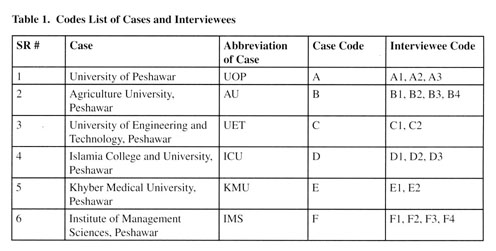 Academic Onefile Document The Moral Hazards Of Higher Education