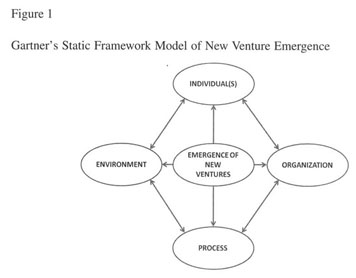 """strategic management and entrepreneurship essay Leadership and entrepreneurship: essay on entrepreneurship introduction this paper will present and describe the required information on """"entrepreneurship that is merely a special case of."""