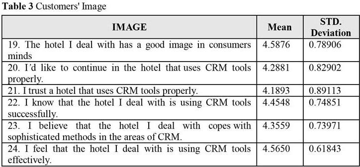 Customer retention phd thesis