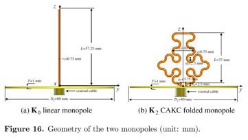 Gale Academic OneFile - Document - Circularly arced Koch fractal