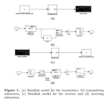 Academic OneFile - Document - Potentialities of USRP-based software
