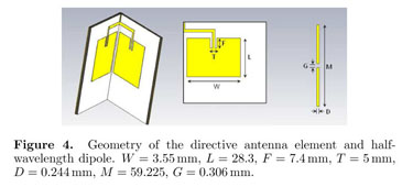 Academic OneFile - Document - Switched-beam antenna for