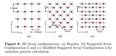 Gale Academic OneFile - Document - Enhancement of phased array size
