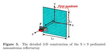Triangular Patch Antenna Using Partial Koch Fractal Boundary