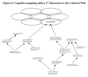 concepts of culture and organizational analysis linda smircich administrative science quarterly vol  Tical view, administrative science quarterly, 22 (1977), 1-21 and slewart clegg   2'linda smircich, the concept of culture and organizational analysis,.