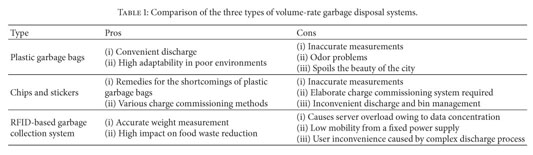 Gale Academic OneFile - Document - IoT-based smart garbage system