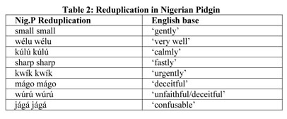 Gale Academic OneFile - Document - The use of Pidgin English as a