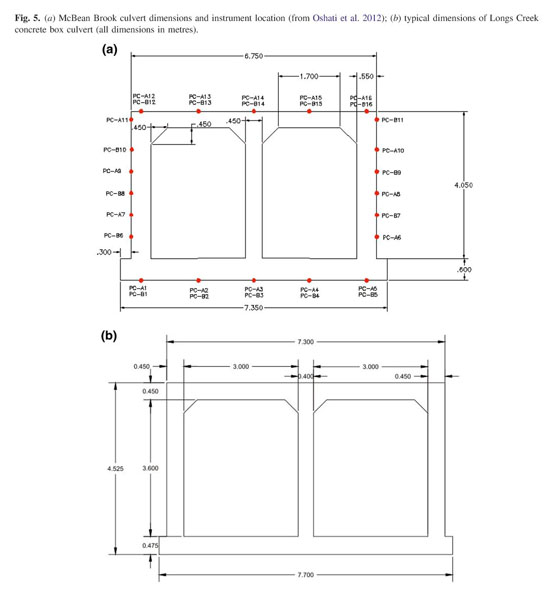 Academic OneFile - Document - Performance of two cast-in-place box