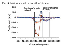Academic OneFile - Document - Stability assessment for highway with