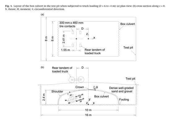Academic OneFile - Document - Effect of truck position and multiple