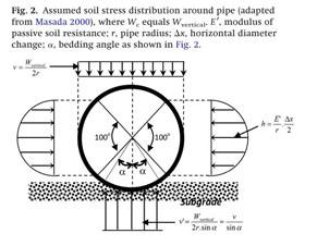 Gale Academic OneFile - Document - Equation to predict maximum pipe