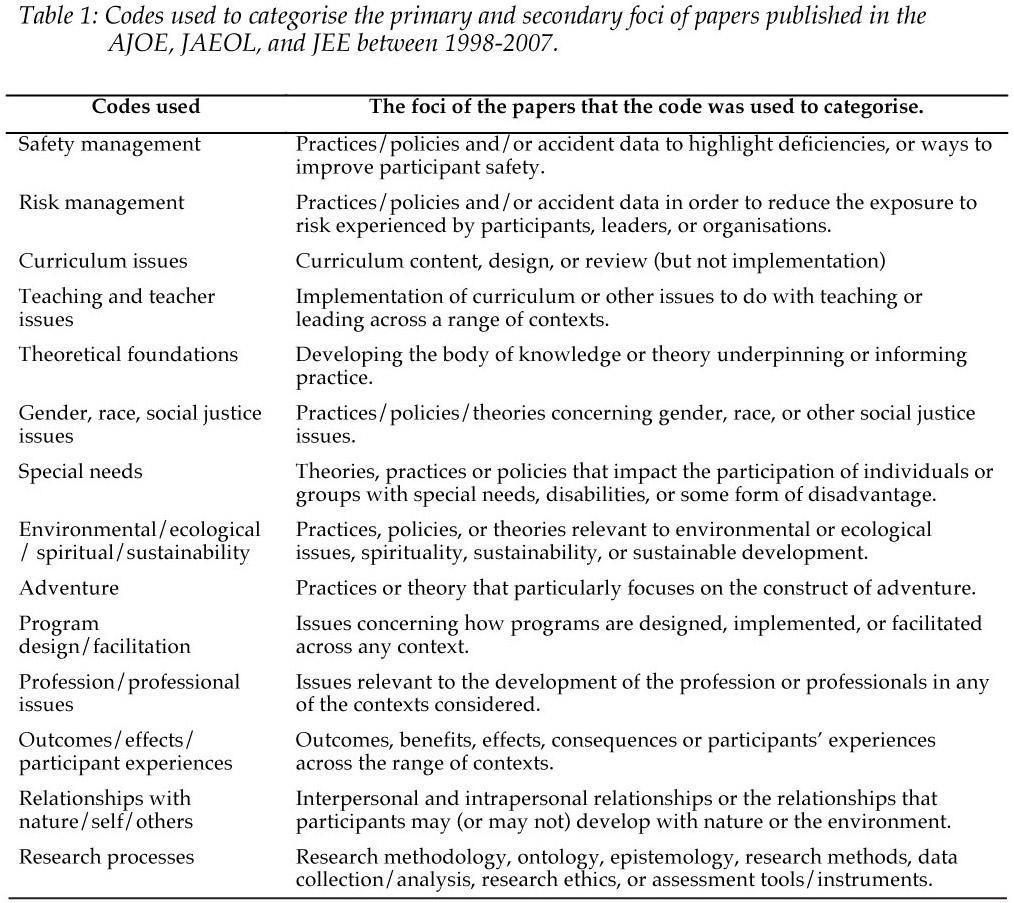 facilitating coherence across qualitative research papers Facilitating coherence across qualitative research papers more than 50 mg are best administered intravenouslylevoleucovorin (fusilev, spectrum pharmaceuticals).