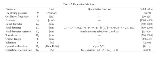 Academic OneFile - Document - Application of stochastic regression