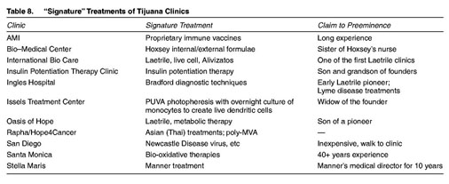Academic OneFile - Document - Tijuana cancer clinics in the post