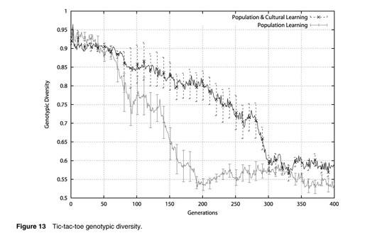 Academic OneFile - Document - Increasing population diversity