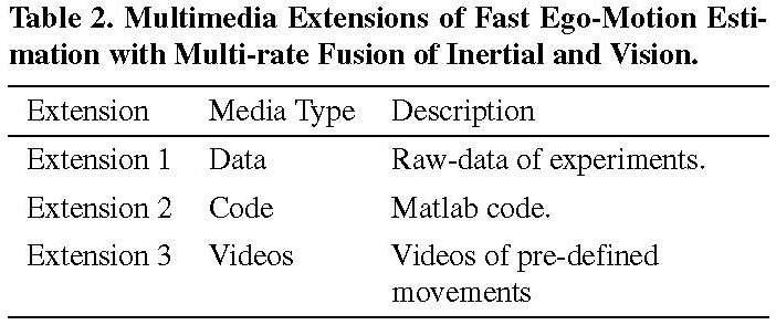 Academic OneFile - Document - Fast ego-motion estimation