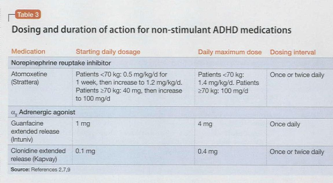 Academic OneFile - Document - Expanding medication options for
